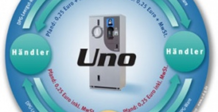 Photo: UNO - The perfect reverse vending solution