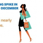 Thumbnail-Photo: Retail sector forecasted to add nearly 30,000 jobs by end of 2014...