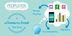 5 eCommerce trends for 2015