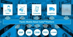 Tlantic introduces the new Mobile Retail Suite