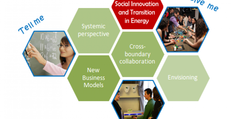 Photo: Learning programme 'Social Innovation and Transition in Energy'...