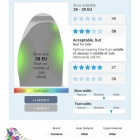Thumbnail-Photo: Smart tool suggests the right fit for children's shoes...