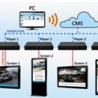 Thumbnail-Photo: Digijupiter: Wireless Digital signage player-CDMS...