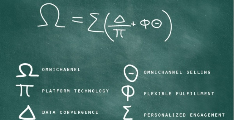 Photo: 5-point formula to retail omnichannel success...