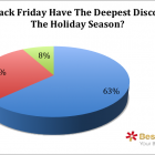 Thumbnail-Photo: Black Friday 2015 and Holiday Shopping Survey...