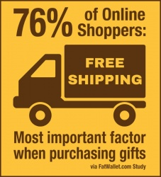 Free Shipping Day hacks assure gifts get delivered on time...