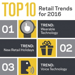 Thumbnail-Photo: Technology influences eight of the top 10 retail trends for 2016...