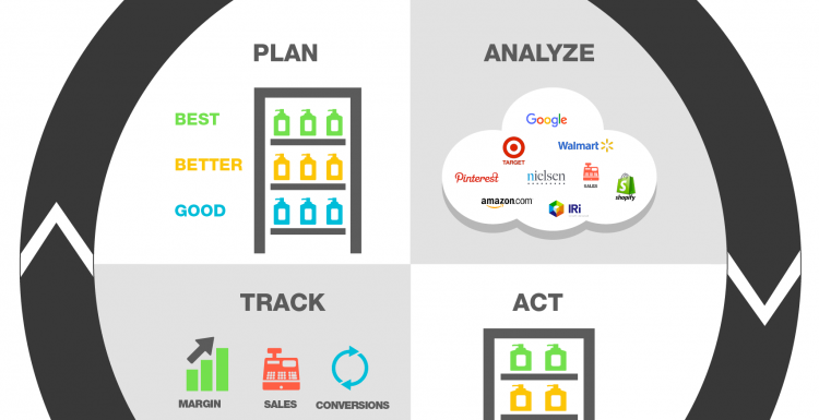 Photo: Assortment GamePlan for retailers and brands...