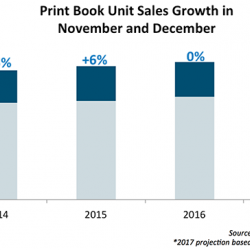 Thumbnail-Photo: Book sales bright for the holidays