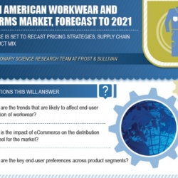 Thumbnail-Photo: Workwear and uniform manufacturers leverage e-commerce...