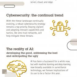 Thumbnail-Photo: The 6 technology trends affecting the security sector in 2021...