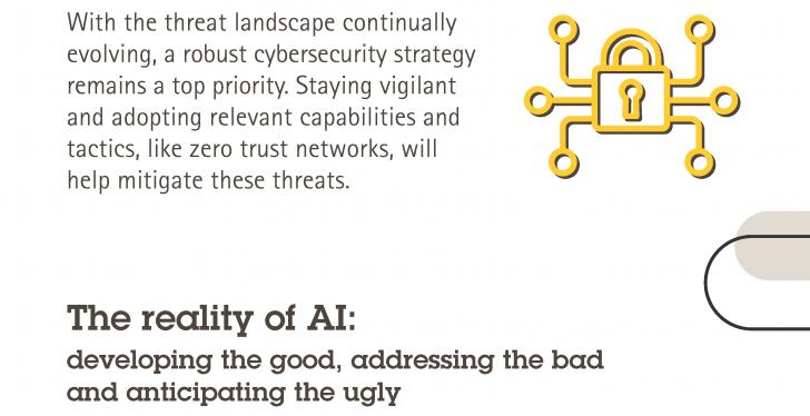 Photo: The 6 technology trends affecting the security sector in 2021...