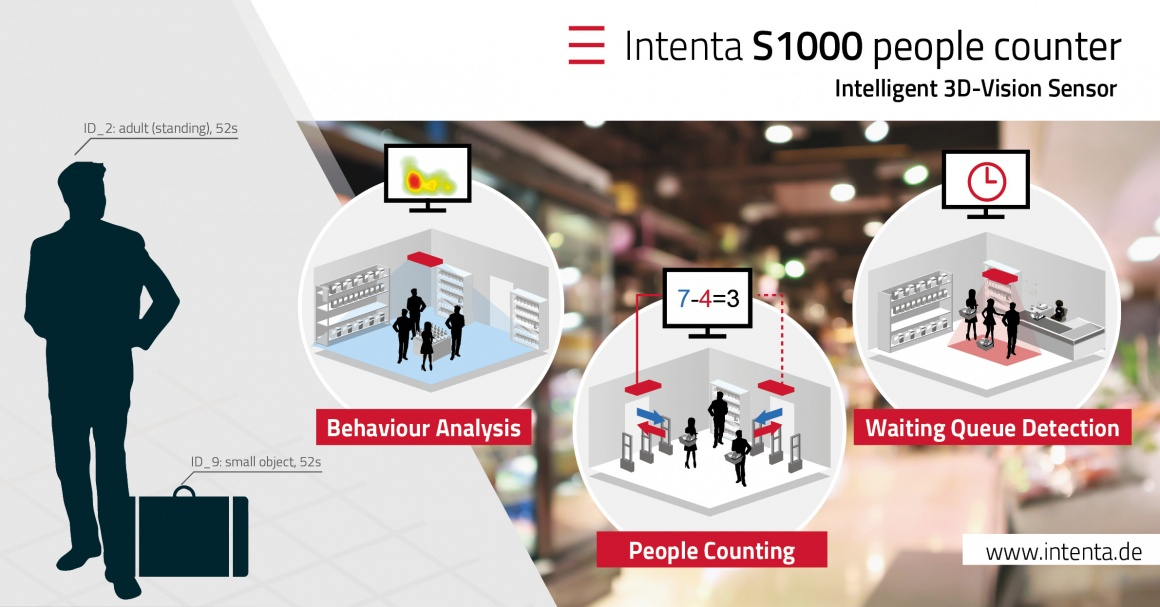 Intenta S1000 people counter